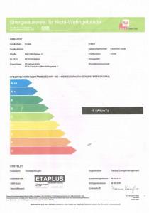 energetic level_45kwh